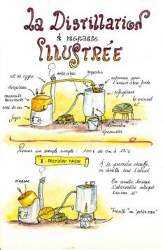 La-Distillation-Illustree-1.jpg